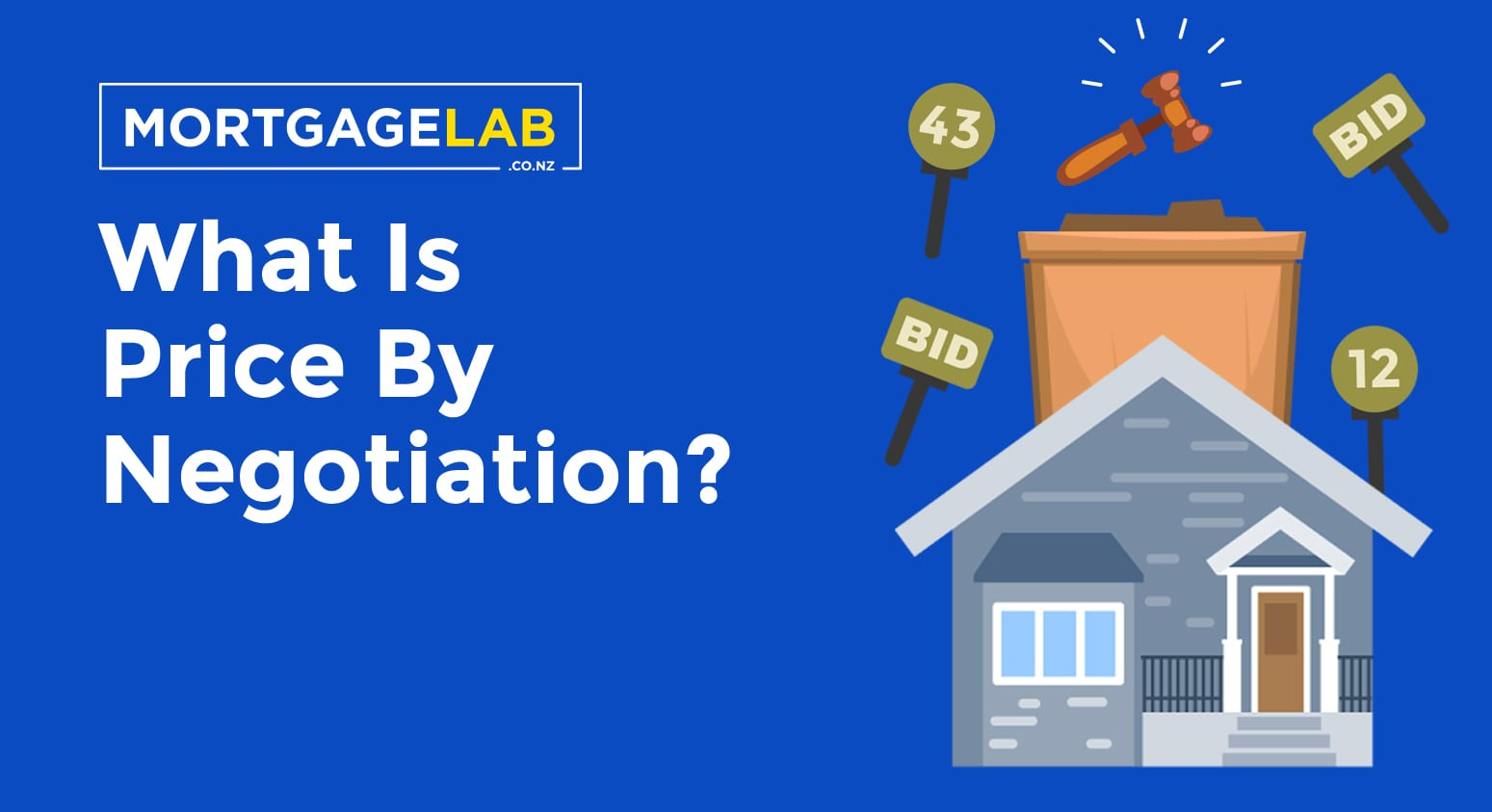 What is Price By Negotiation?
